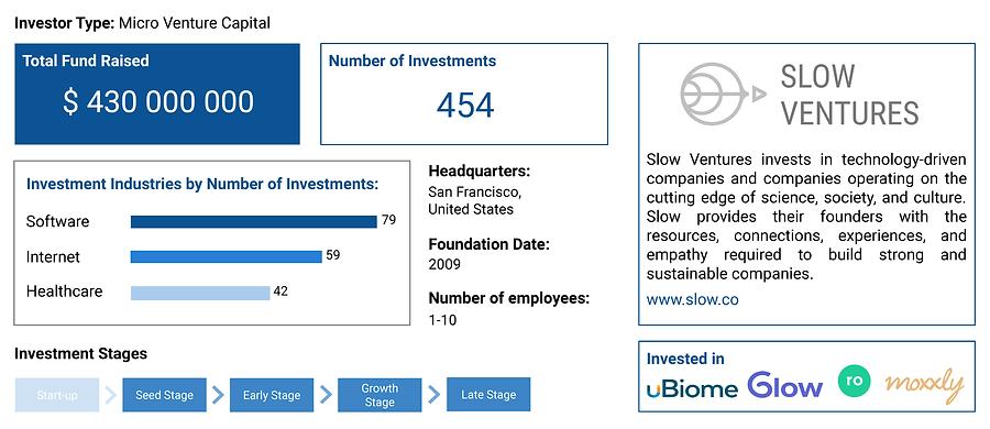 Leading Investors 4.png