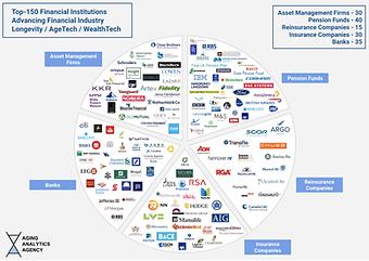 Advancing Financial Longevity Industry T
