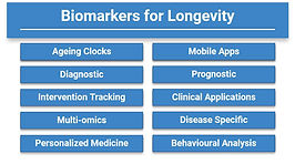 biomarker.JPG