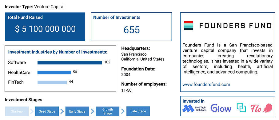 Leading Investors 1.png