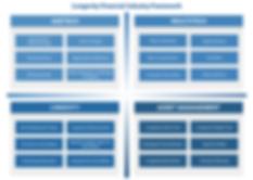 9 - Financial Industry Framework.png