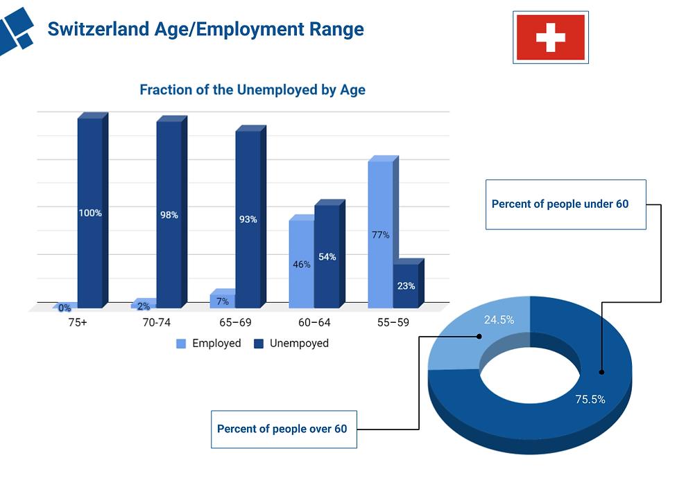Longevity Swiss Foundation  (7).png