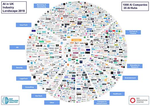 1000 companies MindMap _ Circle.png