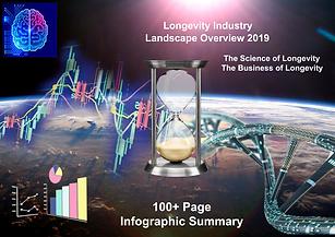 Longevity Industry in Hong Kong 2019