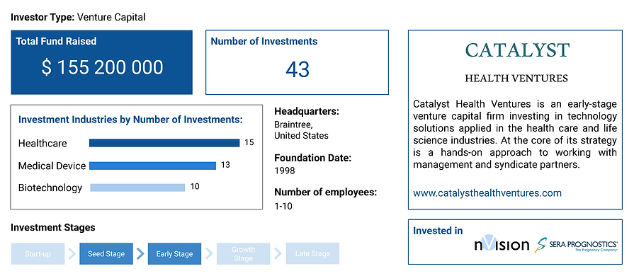 Leading Investors 8.png