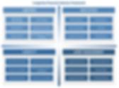 Longevity Industry 1.0 - Book Summary (4