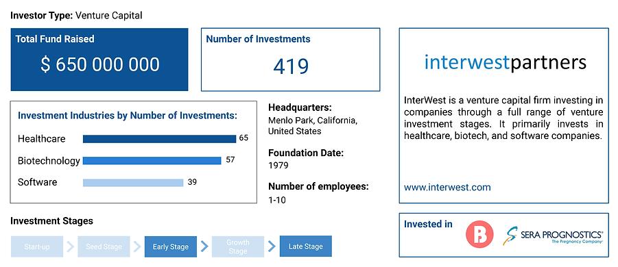 Leading Investors 5.png
