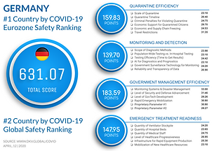 Germany Ranking Profile 12 April.png
