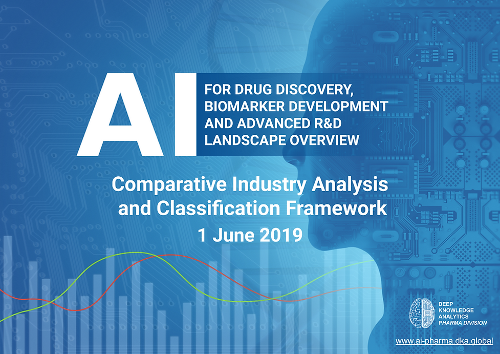 Comparative Industry Analysis & Classifi