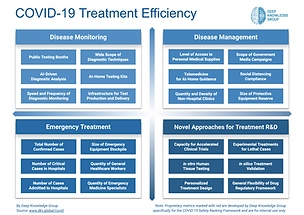 Treatmen Efficiency Ranking Framework.pn