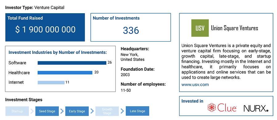 Leading Investors 6.png