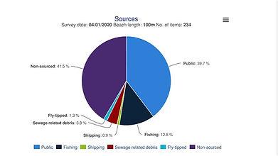 January survey page 2.JPG