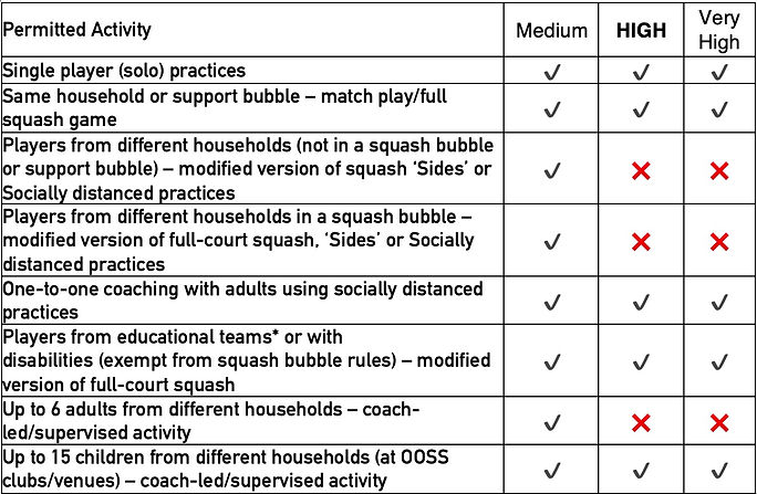 squash cov table.jpg