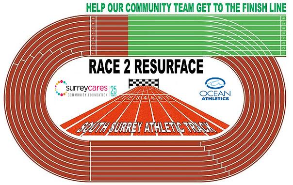 RaceToResurface.png