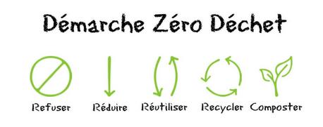 Cinq_R_du_zéro_déchet.png