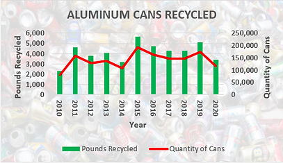 2020_Cans.PNG