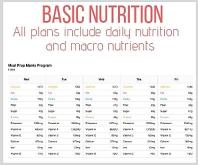 nutrition lists.jpg