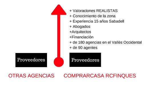 +_Valoraciones_REALISTAS+_Conocimiento_d