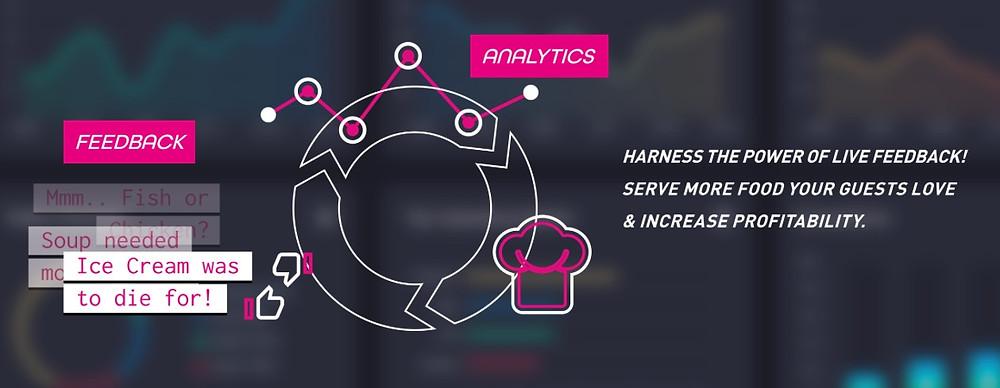 Image showing feedback loop between feedback, analytics and improvements