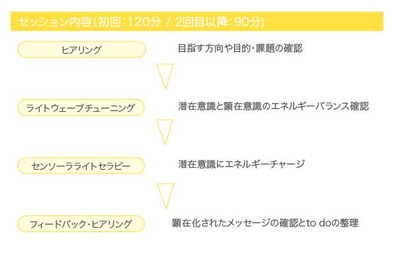 スクリーンショット 2021-05-04 9.37.57.png