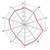カラーライトセラピー2級スケール-150x150.png