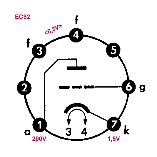 EC92 socket diagram