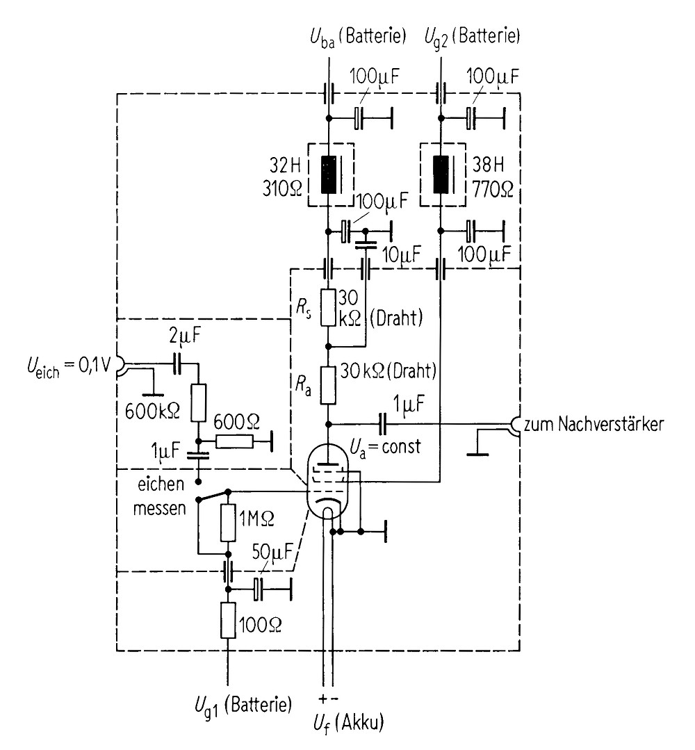 Special circuitry for low frequency measurements