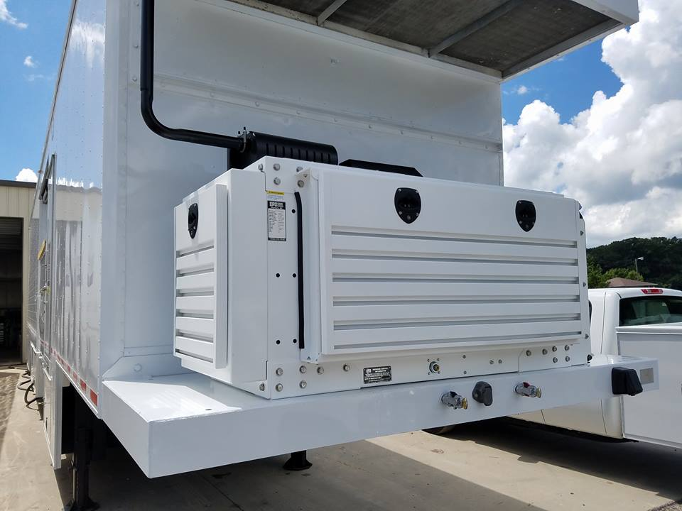 EPS Generator