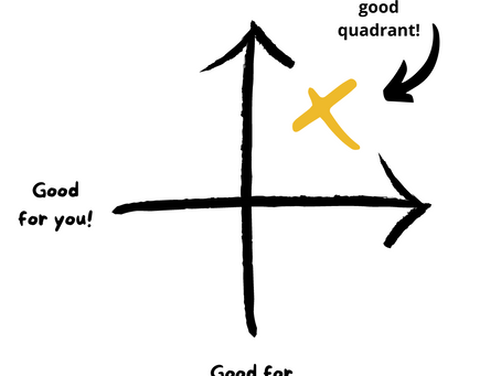 Life in the 'good-good' quadrant