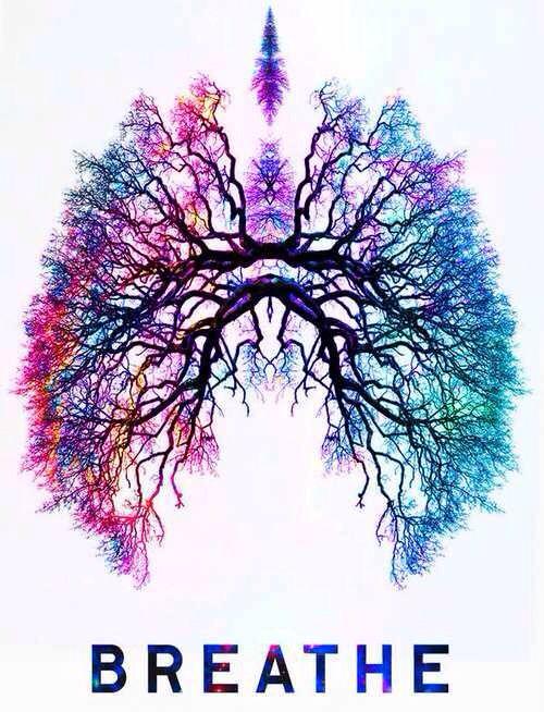 Abdominal Breathing...
