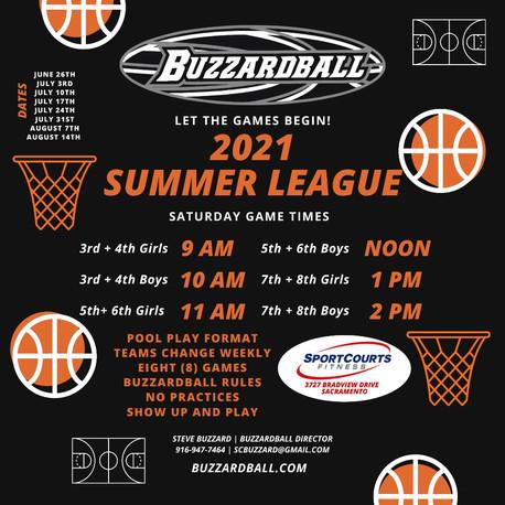 Buzzardball Summer League Roster