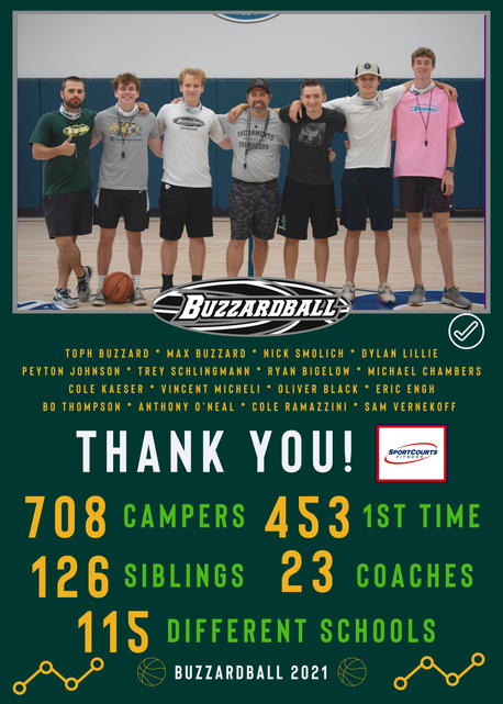2021 Summer Camp - It's A Wrap!
