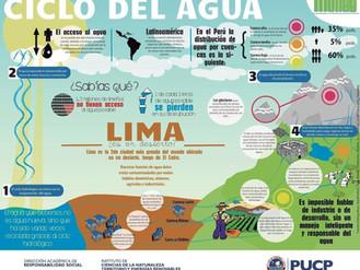 El Agua en el Perú y el Mundo