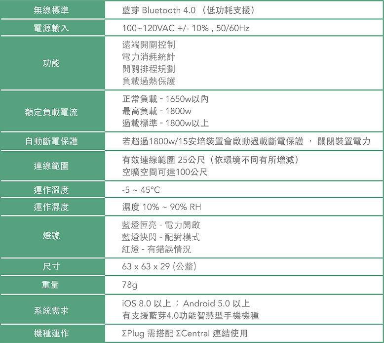 Plug 智能插座產品規格表