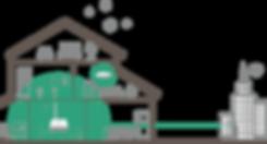 Weather 無線智能天氣站安裝配置情境圖