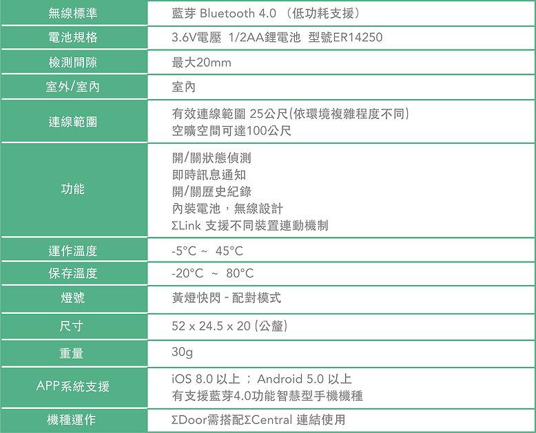Door門窗感應器產品規格
