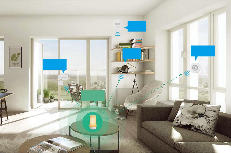 Smart IR 智能遙控器使用情境圖