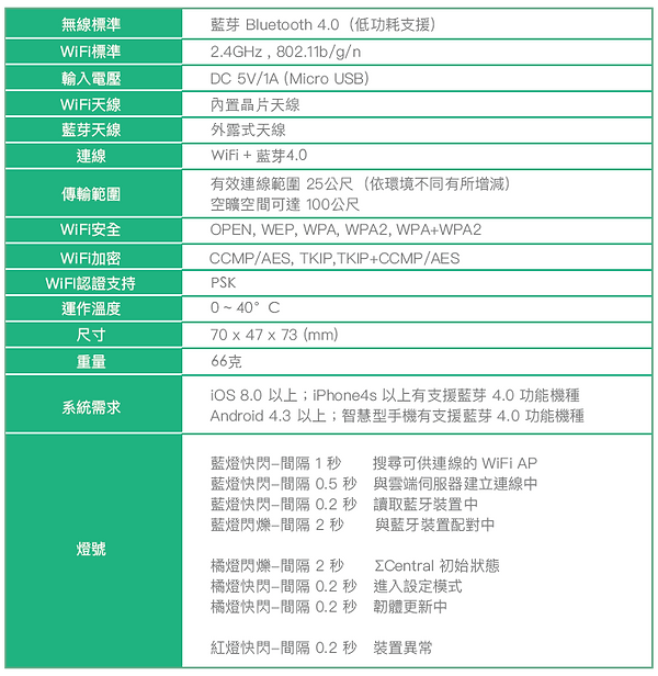 Central智能中央控制器產品規格