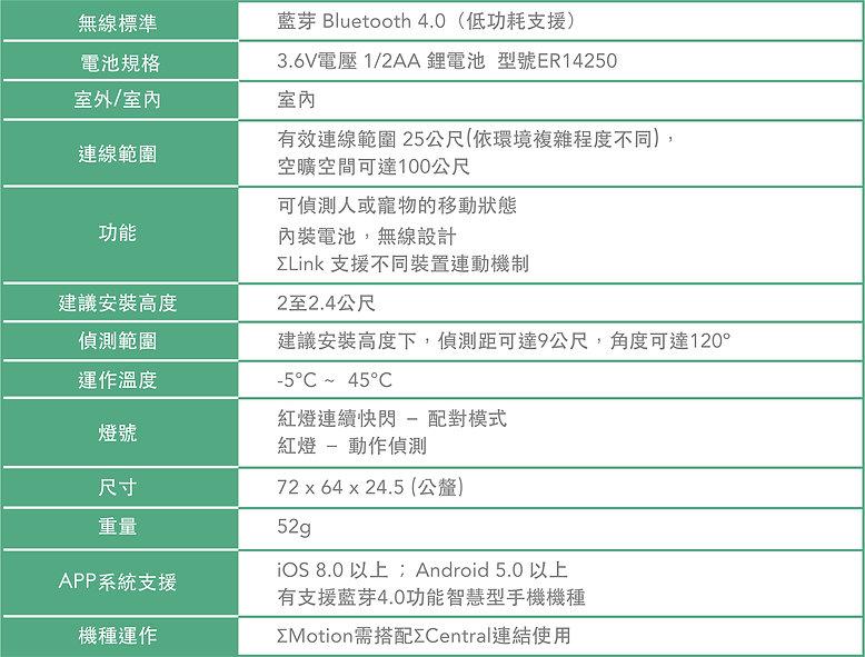 Motion動態感應器產品規格表
