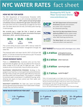 NYC 2019 Water Rates/Water Rate Study: How They Impact NYC