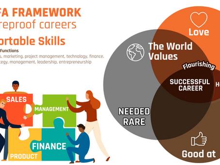 Jaffa Framework for futureproof careers