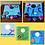 Thumbnail: DIY Kit- Tabletop Cornhole Board
