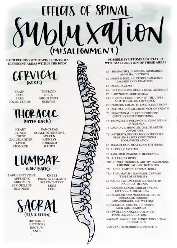 effects-of-spinal-subluxation-illustrati