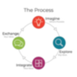 Michelle-ProcessGraphic1.jpg