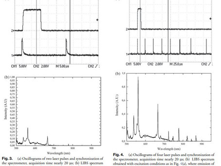 Application of a temporal synchronization device for the study of LIBS in a multi-pulse regime