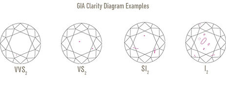ClarityDiagram.jpg