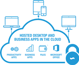 Hosted desktop for business | 365 | kerio | voip | office | sage | quickbooks | files | folders | business apps