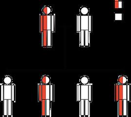 BRCA gene inheritance