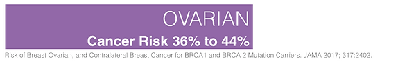Risk of ovarian cancer i BRCA mutation