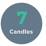 Incredible Results 7 Candles Tool
